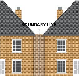 Party wall survey Northamptonshire